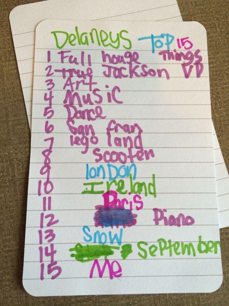 Delaneys list